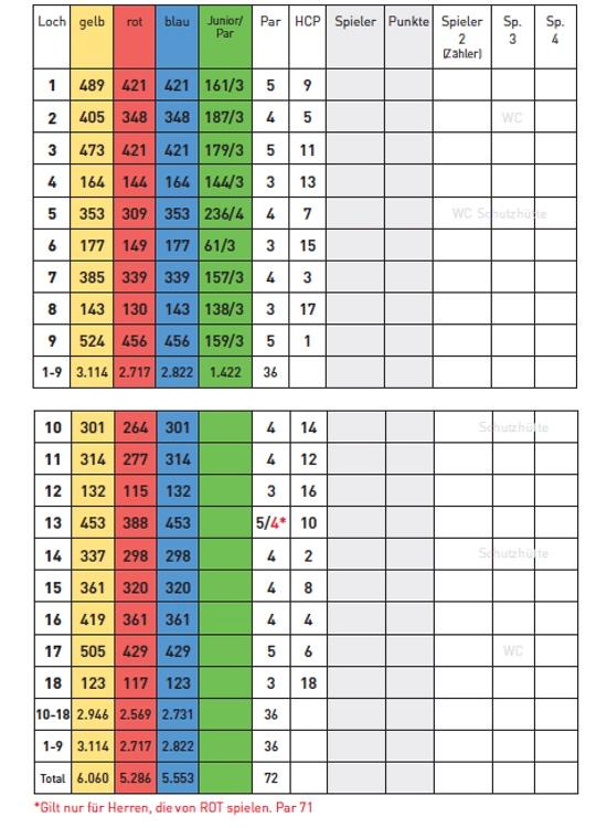 Scorekarte Golfclub an der Schlei